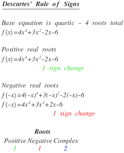 Descartes' Rule of Signs n n−1 2 … If f (x) = anxn   an−1xn−1   ...